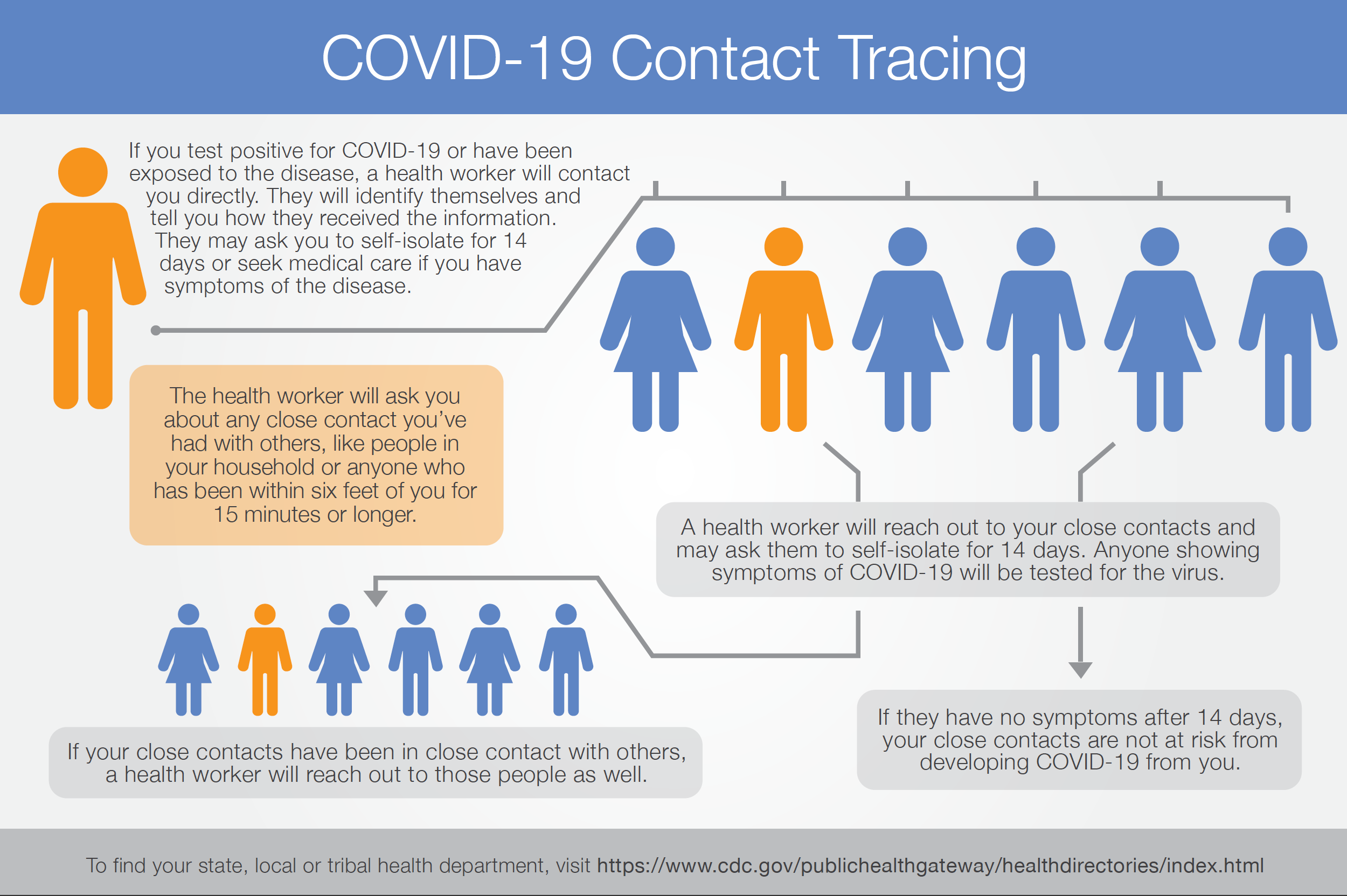 contact-tracing-graphic.png